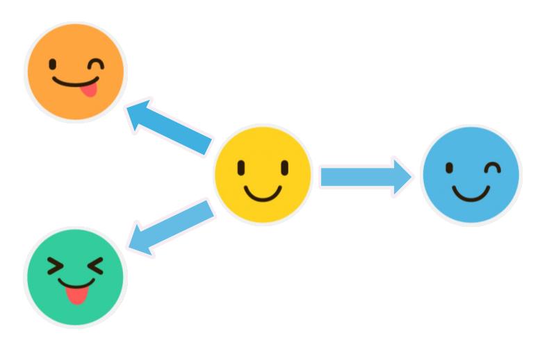 5 concepts fondamentaux de la POO.